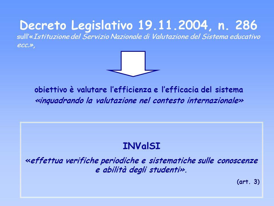 obiettivo è valutare lefficienza e lefficacia del sistema «inquadrando la valutazione nel contesto internazionale» Decreto Legislativo 19.11.2004, n.