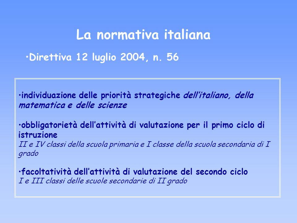 La normativa italiana Direttiva 12 luglio 2004, n. 56 individuazione delle priorità strategiche dellitaliano, della matematica e delle scienze obbliga