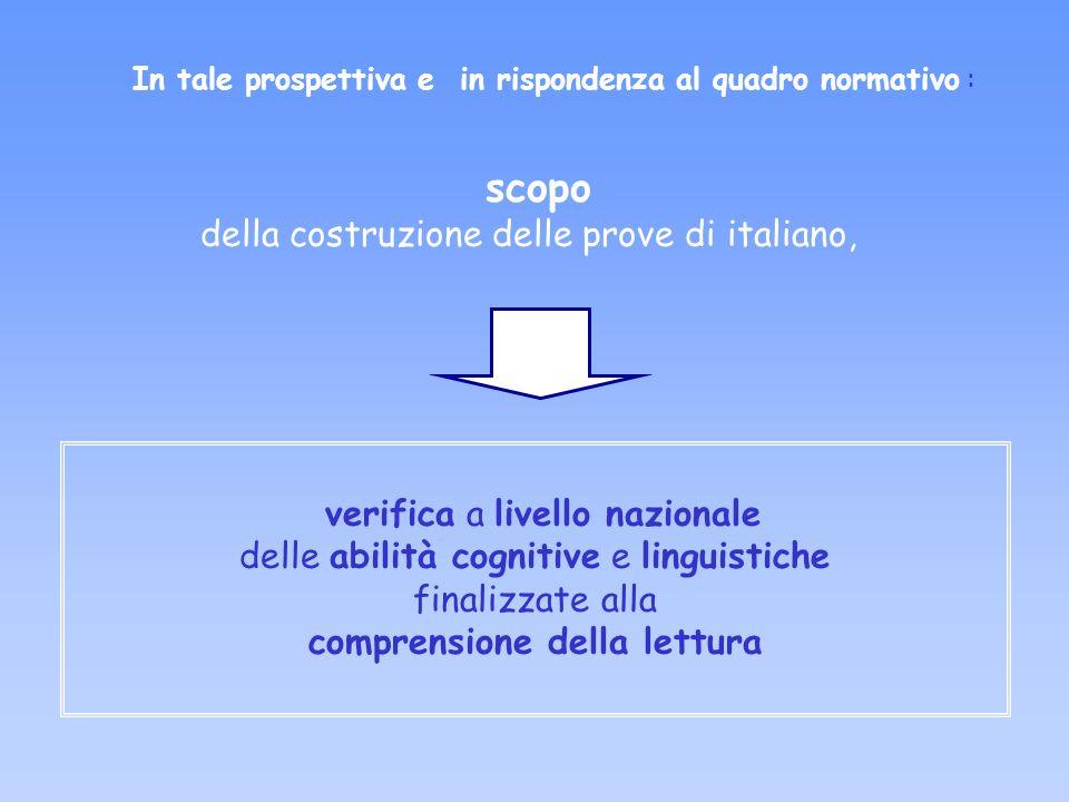 In tale prospettiva e in rispondenza al quadro normativo : scopo della costruzione delle prove di italiano, verifica a livello nazionale delle abilità