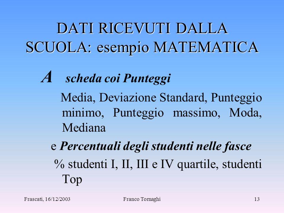 Frascati, 16/12/2003Franco Tornaghi12 Primo foglio: 55 caselle