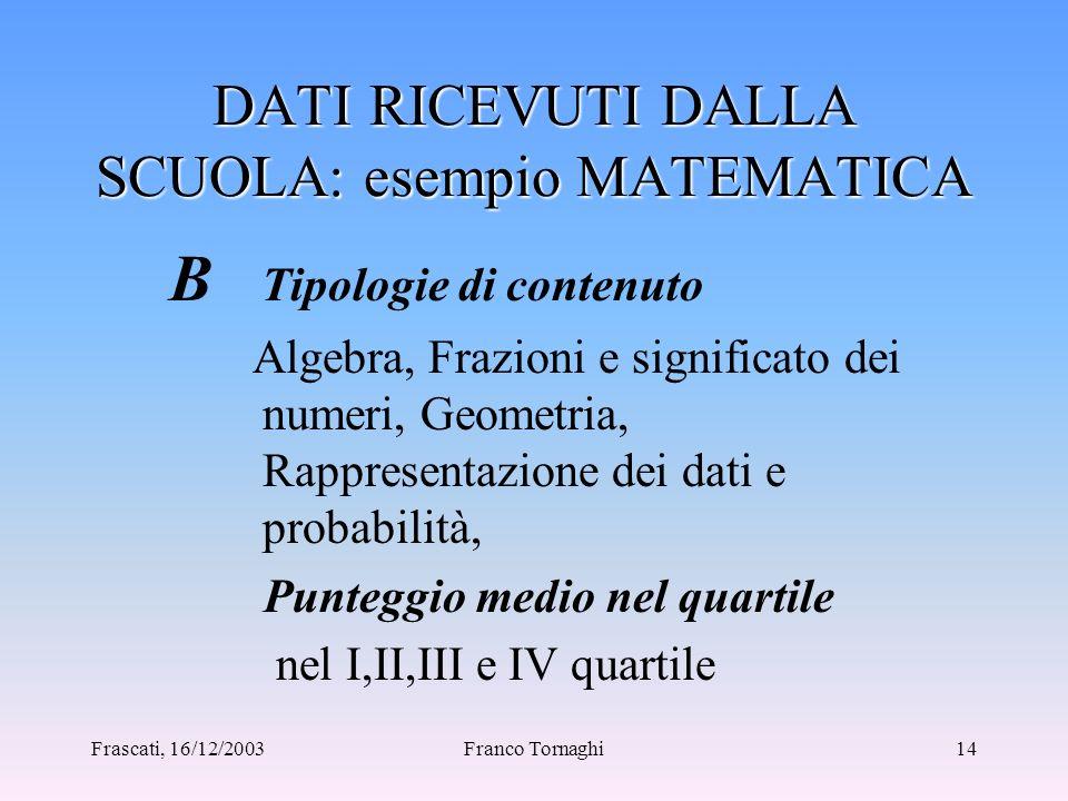 Frascati, 16/12/2003Franco Tornaghi13 DATI RICEVUTI DALLA SCUOLA: esempio MATEMATICA A scheda coi Punteggi Media, Deviazione Standard, Punteggio minim