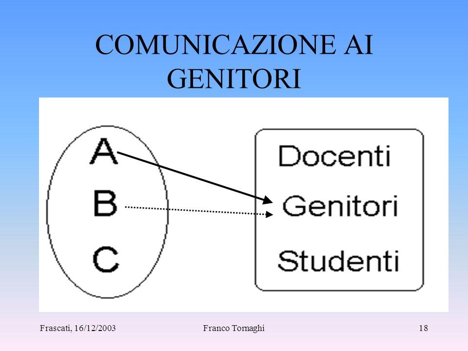 Frascati, 16/12/2003Franco Tornaghi17 COMUNICAZIONE AI DOCENTI