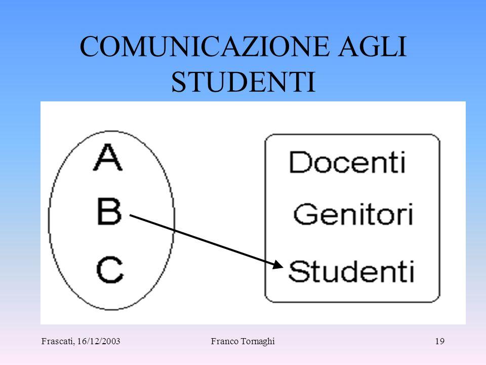Frascati, 16/12/2003Franco Tornaghi18 COMUNICAZIONE AI GENITORI
