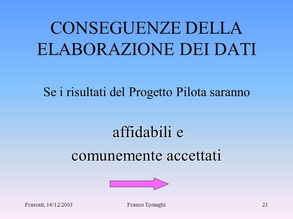 Frascati, 16/12/2003Franco Tornaghi20 RIASSUNTO COMUNICAZIONI