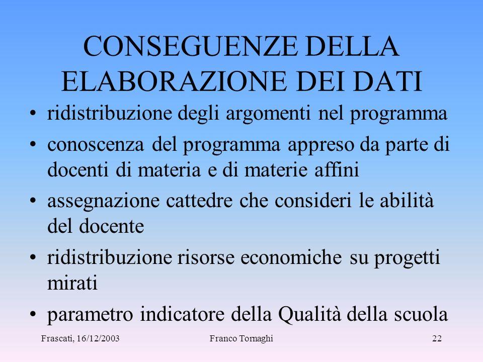 Frascati, 16/12/2003Franco Tornaghi21 CONSEGUENZE DELLA ELABORAZIONE DEI DATI Se i risultati del Progetto Pilota saranno affidabili e comunemente acce