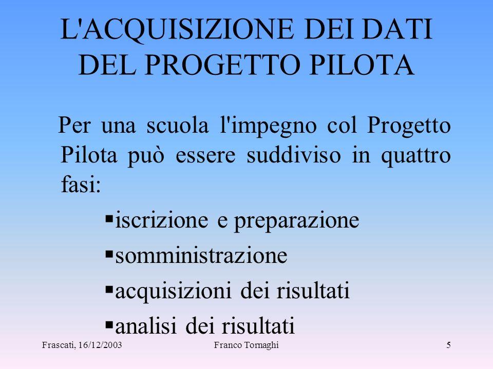 Frascati, 16/12/2003Franco Tornaghi4 PUNTI TRATTATI 1) L'acquisizione dei dati del Progetto Pilota 2) La lettura attenta dei dati del Progetto Pilota