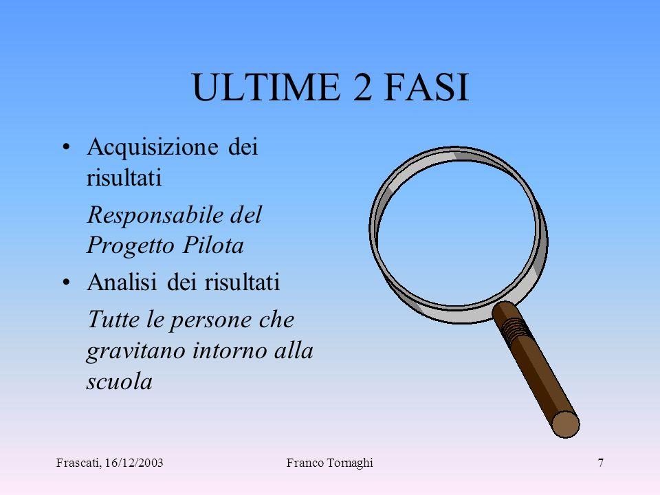 Frascati, 16/12/2003Franco Tornaghi6 PRIME 2 FASI Iscrizione e preparazione Dirigente Scolastico, un responsabile d Istituto Somministrazione Somministratori, docenti delle materie coinvolte