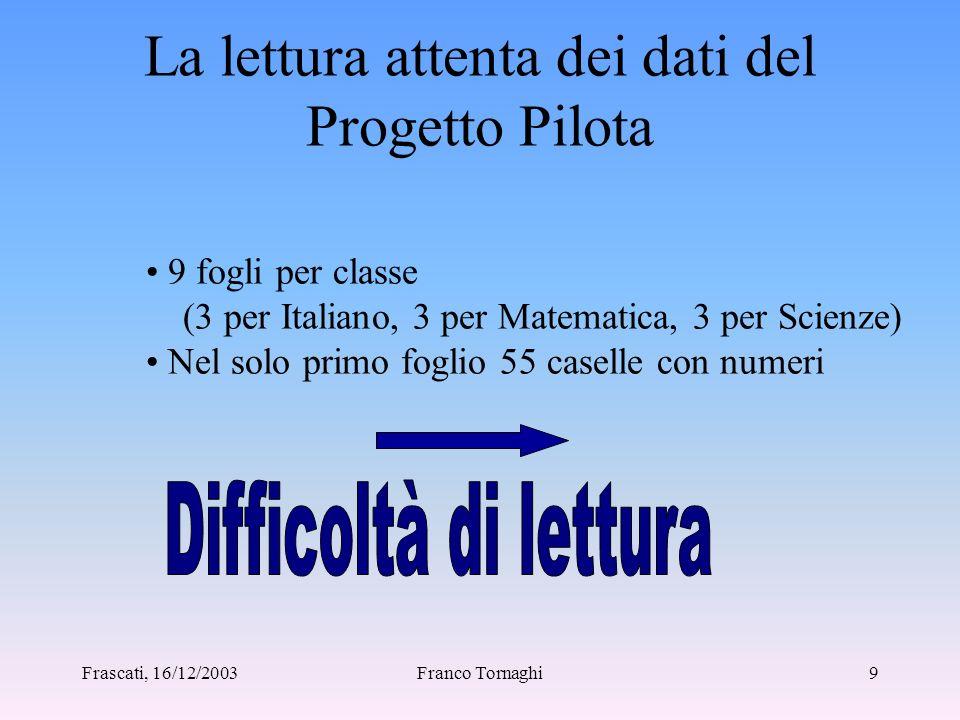 Frascati, 16/12/2003Franco Tornaghi8 OSSERVAZIONE OPERATIVA Segretezza dei risultati Abbondanza dei dati Periodo di restituzione dei risultati Risulta
