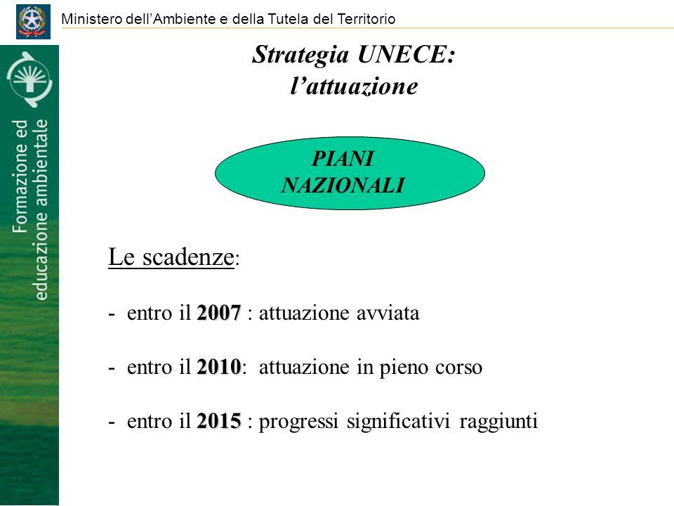 Ministero dellAmbiente e della Tutela del Territorio Strategia UNECE: lattuazione PIANI NAZIONALI Le scadenze : 2007 - entro il 2007 : attuazione avvi