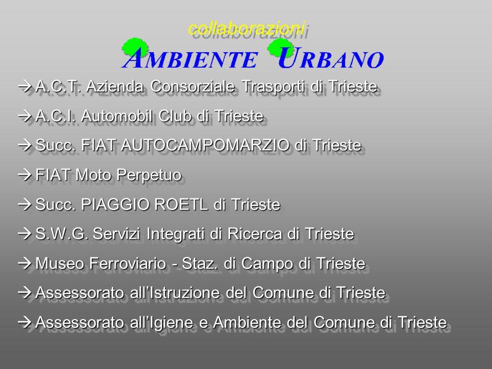 collaborazioni A.C.T. Azienda Consorziale Trasporti di Trieste A.C.T. Azienda Consorziale Trasporti di Trieste A.C.I. Automobil Club di Trieste A.C.I.