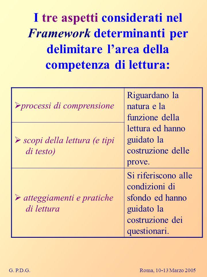 G. P.D.G. Roma, 10-13 Marzo 2005 I tre aspetti considerati nel Framework determinanti per delimitare larea della competenza di lettura: processi di co