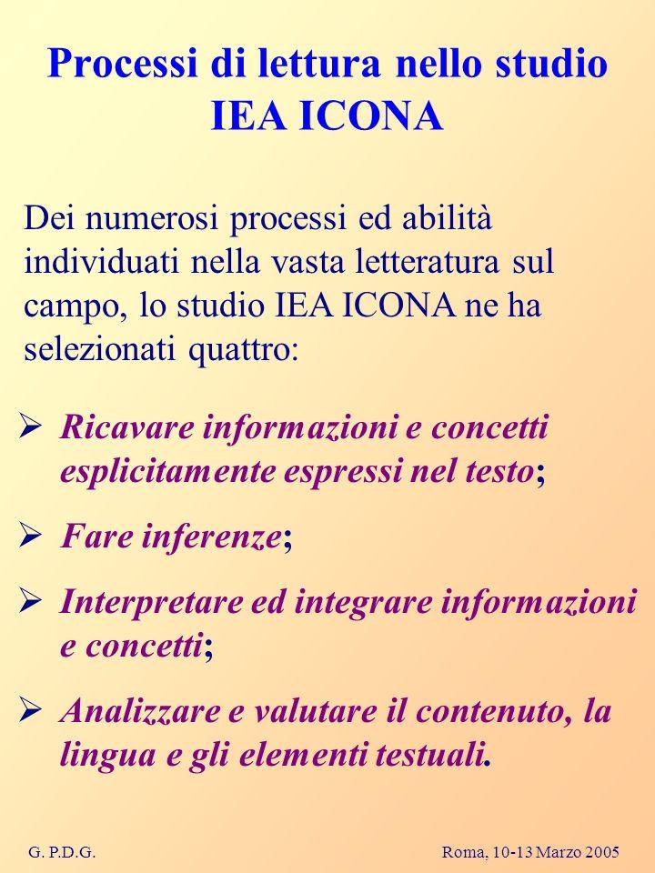 G. P.D.G. Roma, 10-13 Marzo 2005 Processi di lettura nello studio IEA ICONA Ricavare informazioni e concetti esplicitamente espressi nel testo; Fare i