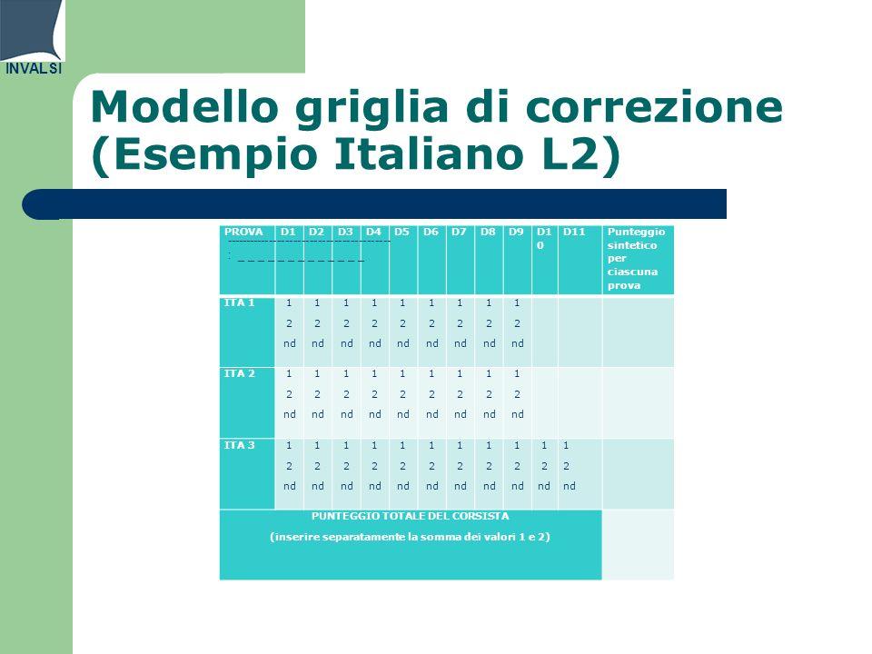 INVALSI Modello griglia di correzione (Esempio Italiano L2) PROVAD1D2D3D4D5D6D7D8D9 D1 0 D11 Punteggio sintetico per ciascuna prova ITA 1 1 2 nd 1 2 n