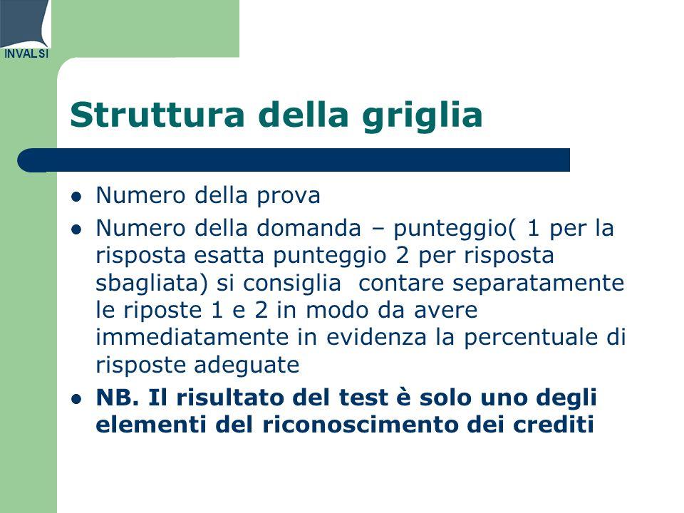INVALSI Struttura della griglia Numero della prova Numero della domanda – punteggio( 1 per la risposta esatta punteggio 2 per risposta sbagliata) si c