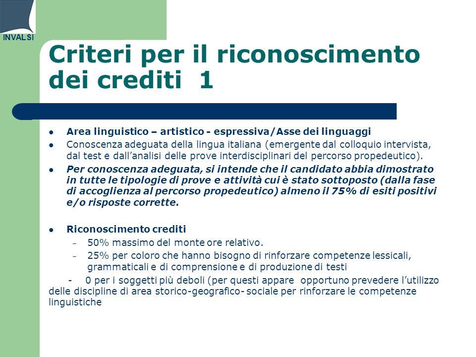 INVALSI Criteri per il riconoscimento dei crediti 1 Area linguistico – artistico - espressiva/Asse dei linguaggi Conoscenza adeguata della lingua ital
