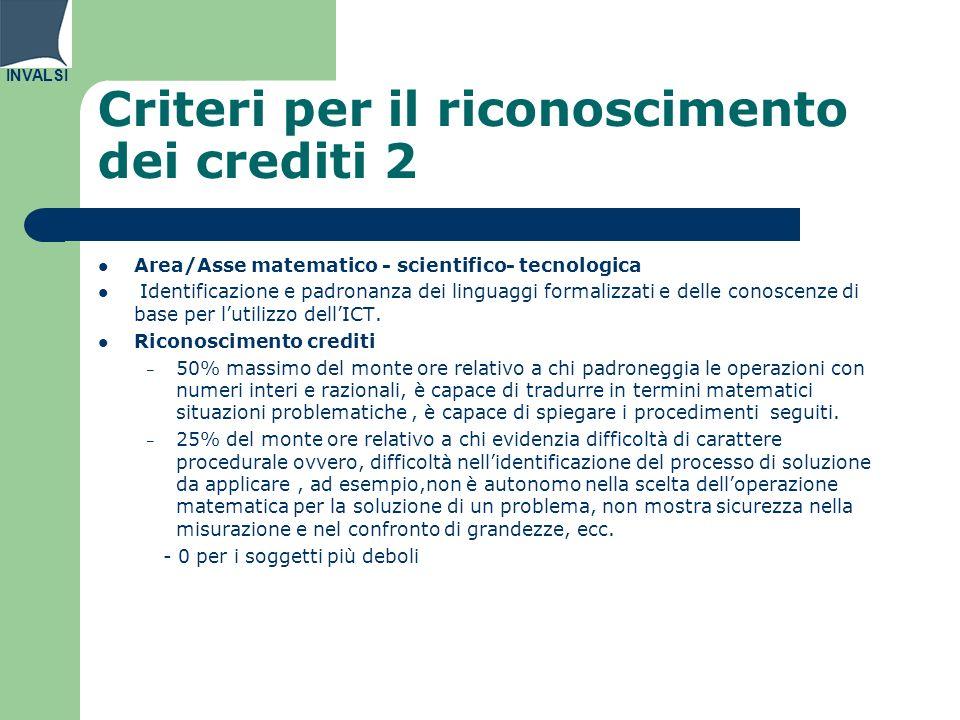 INVALSI Criteri per il riconoscimento dei crediti 2 Area/Asse matematico - scientifico- tecnologica Identificazione e padronanza dei linguaggi formali