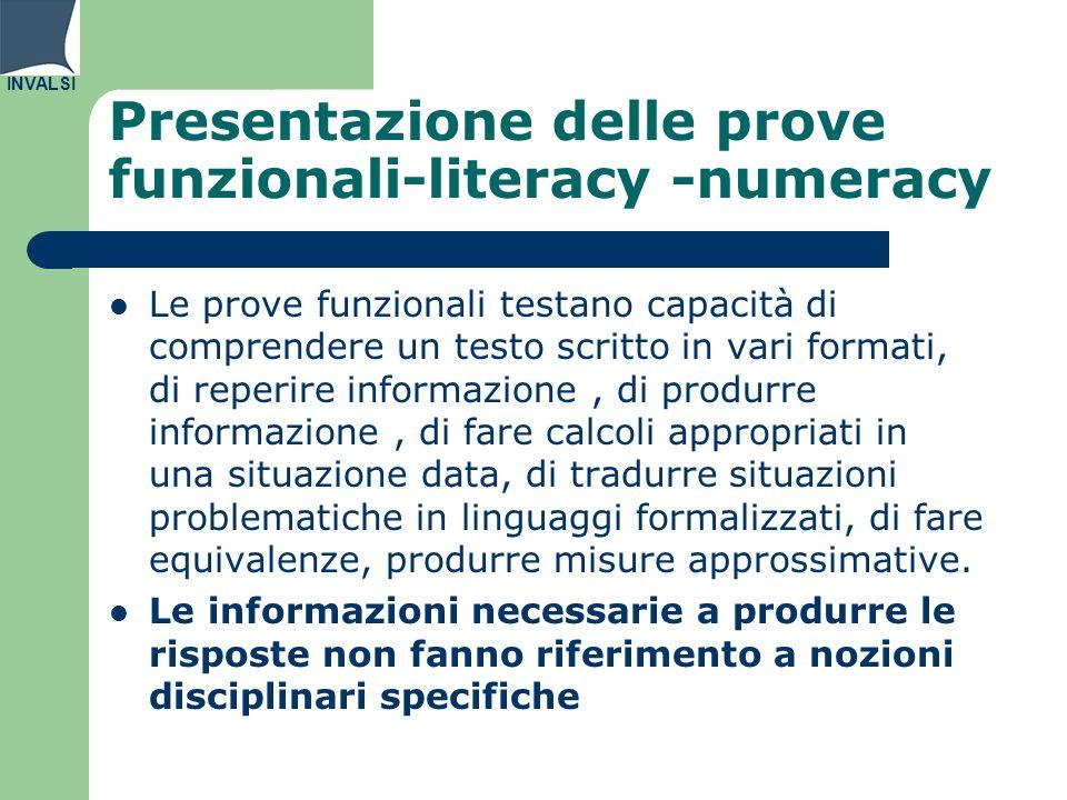 INVALSI Presentazione delle prove funzionali-literacy -numeracy Le prove funzionali testano capacità di comprendere un testo scritto in vari formati,