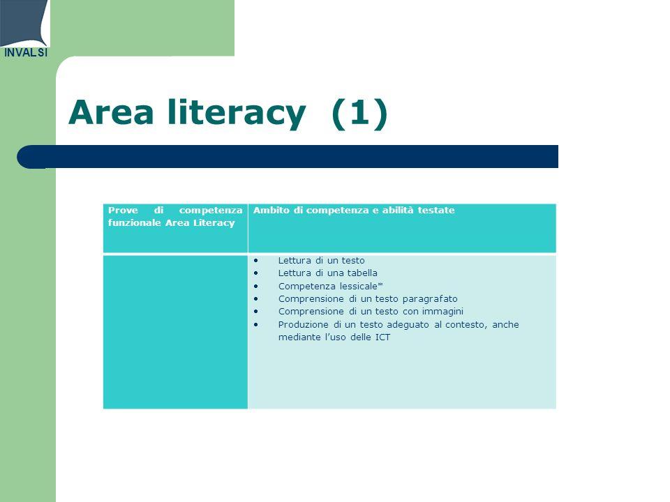 INVALSI Area literacy (1) Prove di competenza funzionale Area Literacy Ambito di competenza e abilità testate Lettura di un testo Lettura di una tabel