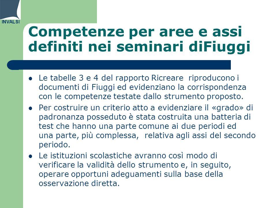 INVALSI Competenze per aree e assi definiti nei seminari diFiuggi Le tabelle 3 e 4 del rapporto Ricreare riproducono i documenti di Fiuggi ed evidenzi
