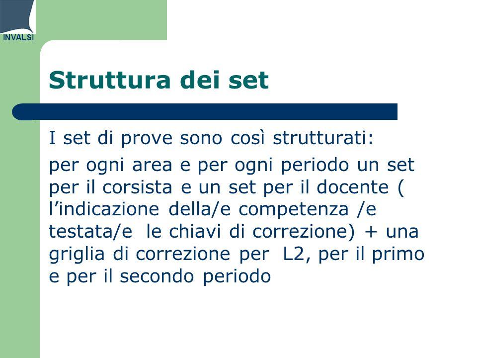 INVALSI Struttura dei set I set di prove sono così strutturati: per ogni area e per ogni periodo un set per il corsista e un set per il docente ( lind