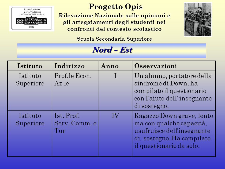Nord - Est IstitutoIndirizzoAnnoOsservazioni Istituto Superiore Prof.le Econ.