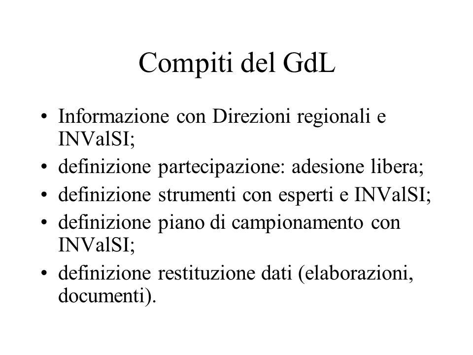 Compiti del GdL Informazione con Direzioni regionali e INValSI; definizione partecipazione: adesione libera; definizione strumenti con esperti e INValSI; definizione piano di campionamento con INValSI; definizione restituzione dati (elaborazioni, documenti).