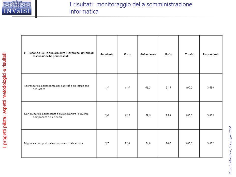 I progetti pilota: aspetti metodologici e risultati Roberto Melchiori, 3-4 giugno 2004 I risultati: monitoraggio della somministrazione informatica 9.