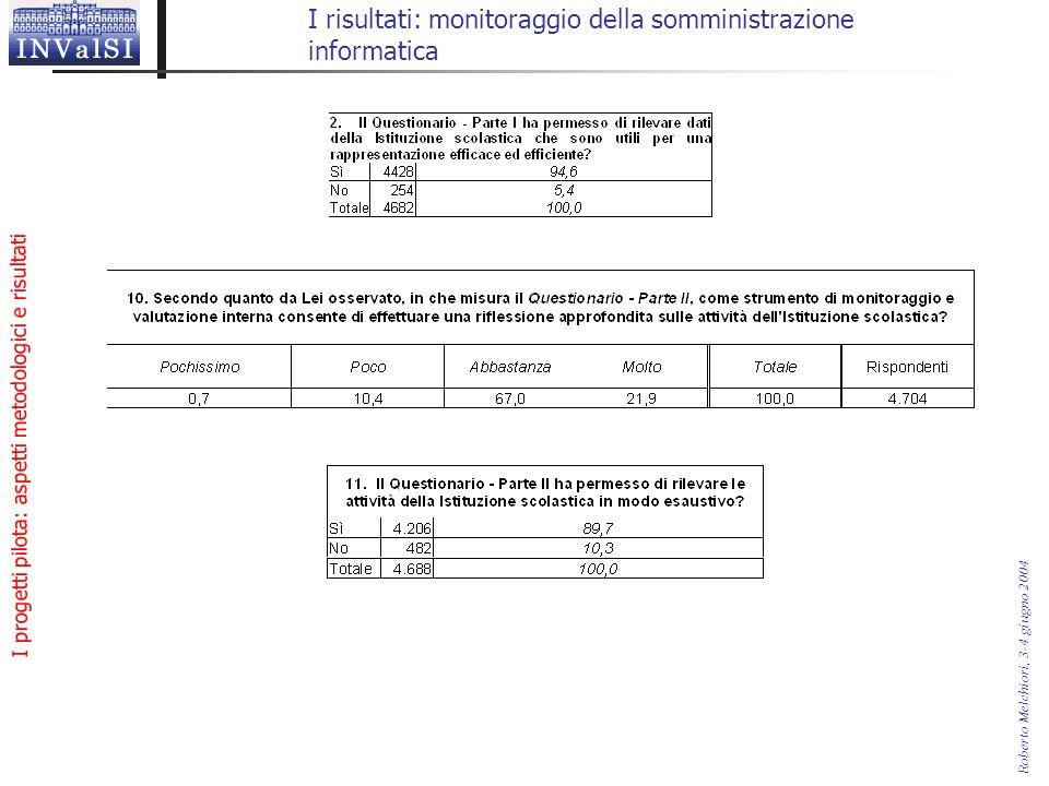 I progetti pilota: aspetti metodologici e risultati Roberto Melchiori, 3-4 giugno 2004 I risultati: monitoraggio della somministrazione informatica