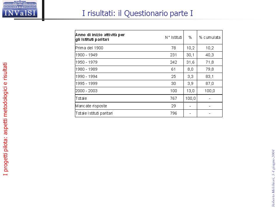 I progetti pilota: aspetti metodologici e risultati Roberto Melchiori, 3-4 giugno 2004 I risultati: il Questionario parte I