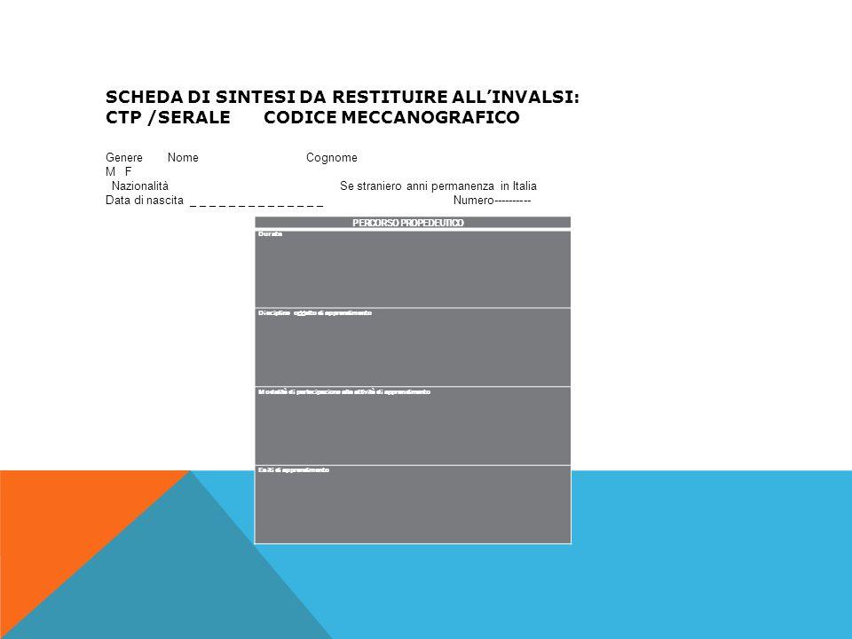 SCHEDA DI SINTESI DA RESTITUIRE ALLINVALSI: CTP/SERALE CODICE MECCANOGRAFICO Laboratorio metacognitivo Partecipazione alla discussione nel gruppo di pari ( corsisti) Partecipazione alla discussione tra i due gruppi ( docenti- corsisti) Interessi espressi per ambiti disciplinari- Autovalutazione del proprio apprendimento - Capacità di argomentare Altro………………………… Commenti