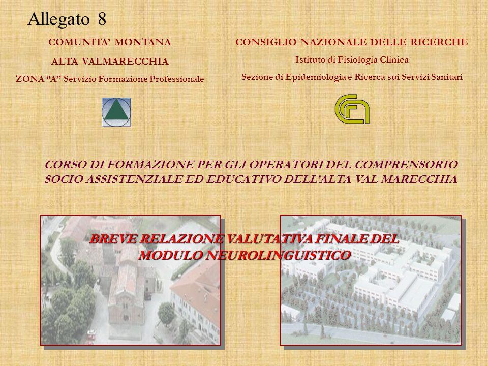 Nel periodo compreso tra il 23 febbraio e il 5 maggio 2001 si è svolto il modulo di formazione Neurolinguistica realizzato nellambito dell attività formativa inserita nel Progetto Marecchia 2000 Promozione del benessere nella popolazione giovanile dell Alta Valmarecchia.