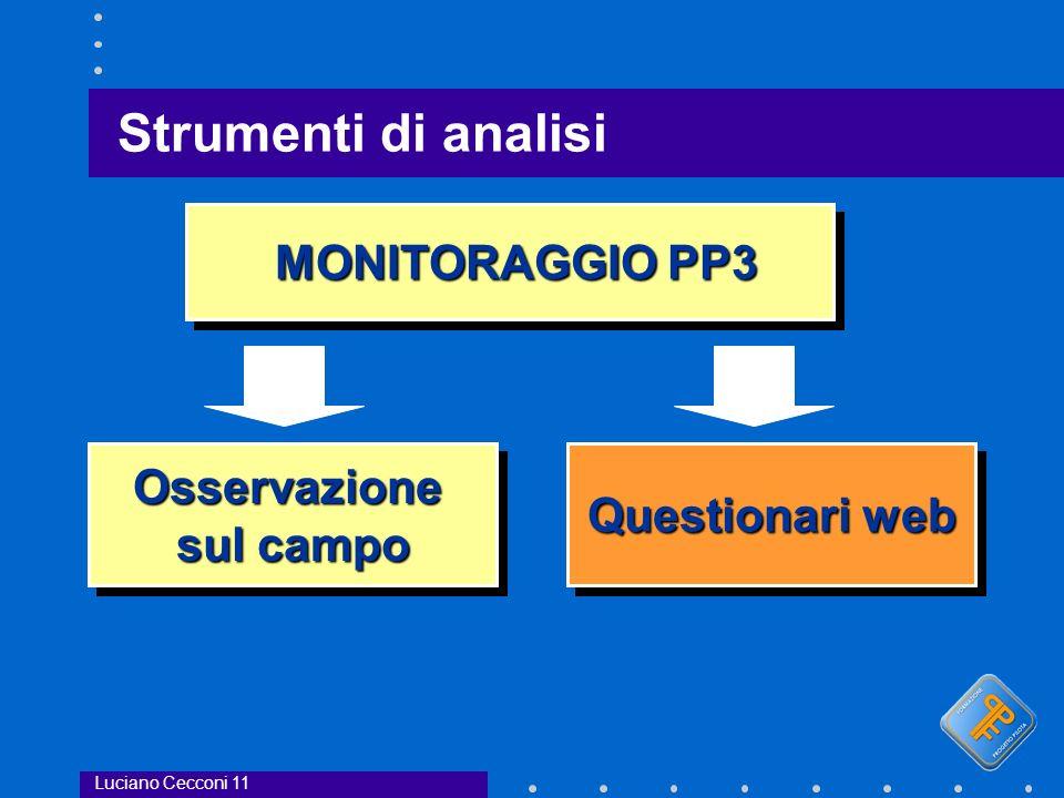 Strumenti di analisi MONITORAGGIO PP3 MONITORAGGIO PP3 Osservazione sul campo Osservazione Luciano Cecconi 11 Questionari web
