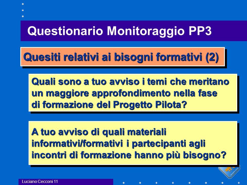 Questionario Monitoraggio PP3 Luciano Cecconi 11 Quesiti relativi ai bisogni formativi (2) Quali sono a tuo avviso i temi che meritano un maggiore approfondimento nella fase di formazione del Progetto Pilota.