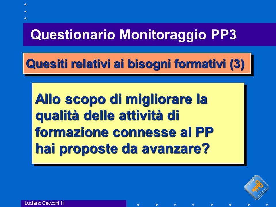 Questionario Monitoraggio PP3 Luciano Cecconi 11 Quesiti relativi ai bisogni formativi (3) Allo scopo di migliorare la qualità delle attività di formazione connesse al PP hai proposte da avanzare.