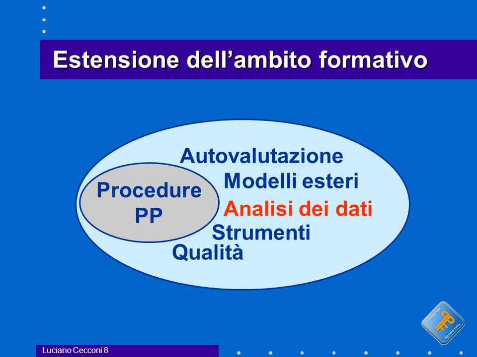 Estensione dellambito formativo Procedure PP Autovalutazione Modelli esteri Analisi dei dati Strumenti Qualità Luciano Cecconi 8