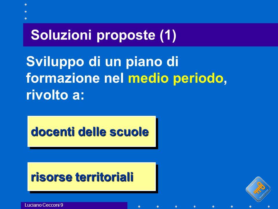 Soluzioni proposte (1) docenti delle scuole risorse territoriali Sviluppo di un piano di formazione nel medio periodo, rivolto a: Luciano Cecconi 9