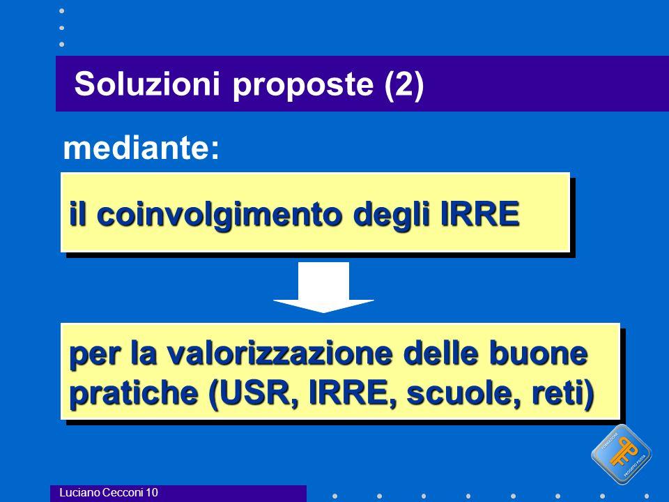 Soluzioni proposte (2) il coinvolgimento degli IRRE per la valorizzazione delle buone pratiche (USR, IRRE, scuole, reti) per la valorizzazione delle buone pratiche (USR, IRRE, scuole, reti) mediante: Luciano Cecconi 10