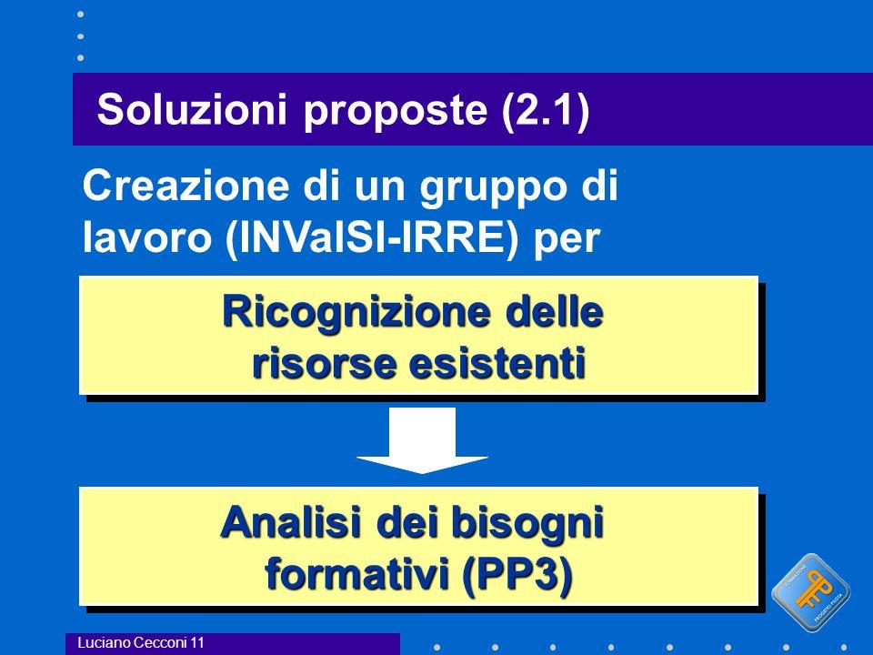 Soluzioni proposte (2.1) Creazione di un gruppo di lavoro (INValSI-IRRE) per Ricognizione delle risorse esistenti Ricognizione delle risorse esistenti Luciano Cecconi 11 Analisi dei bisogni formativi (PP3) Analisi dei bisogni formativi (PP3)