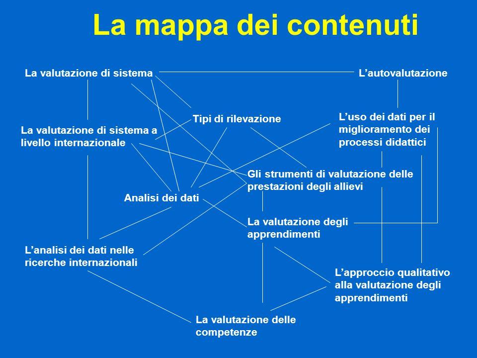 Lanalisi dei dati nelle ricerche internazionali La valutazione delle competenze Luso dei dati per il miglioramento dei processi didattici Lautovalutaz