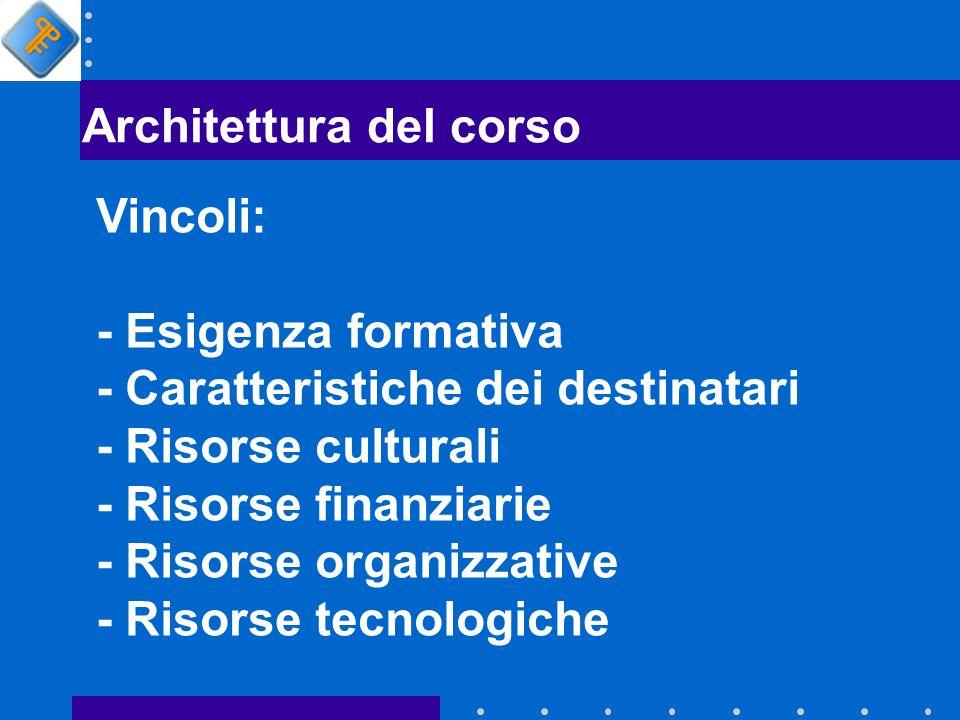 Architettura del corso Vincoli: - Esigenza formativa - Caratteristiche dei destinatari - Risorse culturali - Risorse finanziarie - Risorse organizzative - Risorse tecnologiche