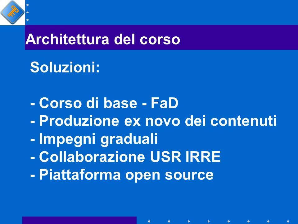 Architettura del corso Soluzioni: - Corso di base - FaD - Produzione ex novo dei contenuti - Impegni graduali - Collaborazione USR IRRE - Piattaforma
