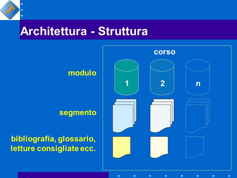 Architettura - Struttura modulo segmento bibliografia, glossario, letture consigliate ecc.