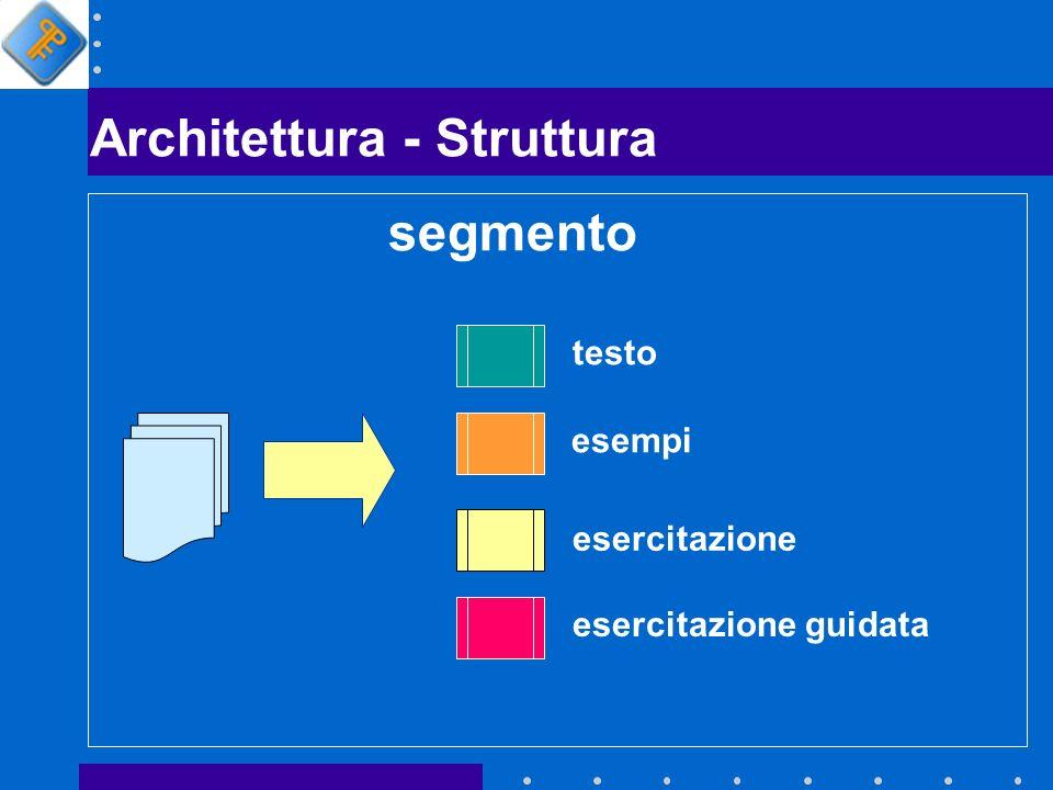 Architettura - Struttura segmento testo esempi esercitazione guidata esercitazione