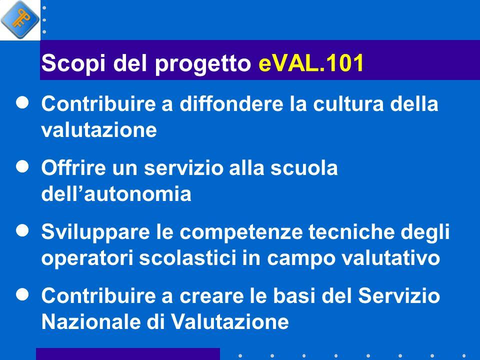 Scopi del progetto eVAL.101 Contribuire a diffondere la cultura della valutazione Offrire un servizio alla scuola dellautonomia Sviluppare le competen