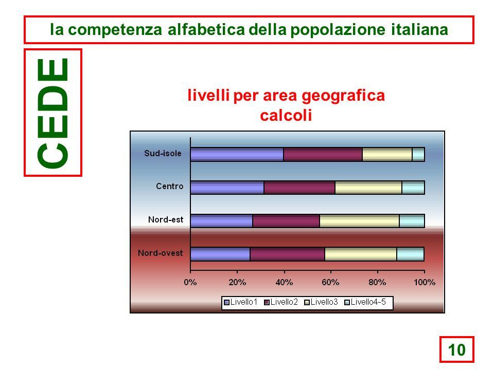 10 la competenza alfabetica della popolazione italiana CEDE livelli per area geografica calcoli