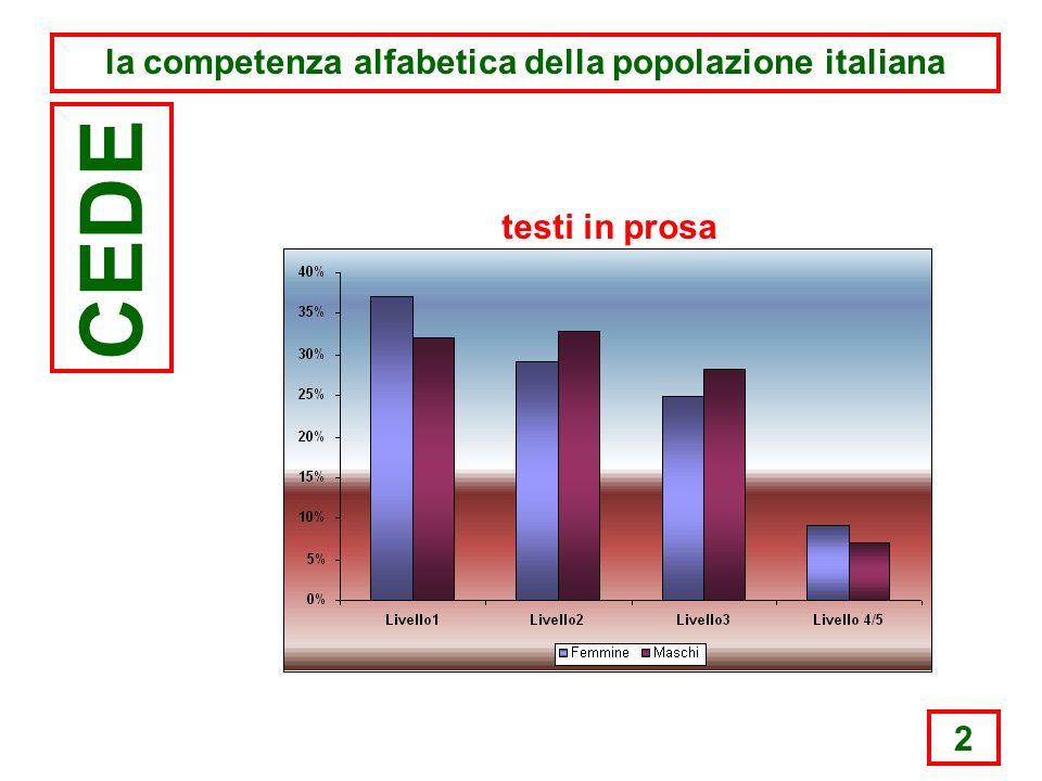 2 la competenza alfabetica della popolazione italiana CEDE testi in prosa