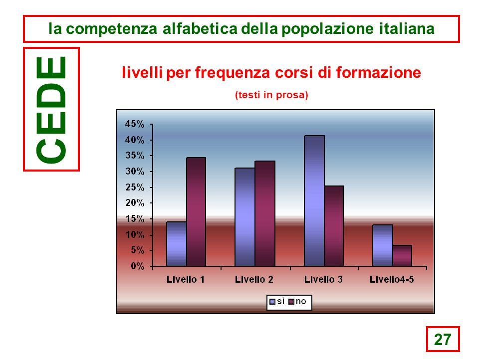 27 la competenza alfabetica della popolazione italiana CEDE livelli per frequenza corsi di formazione (testi in prosa)