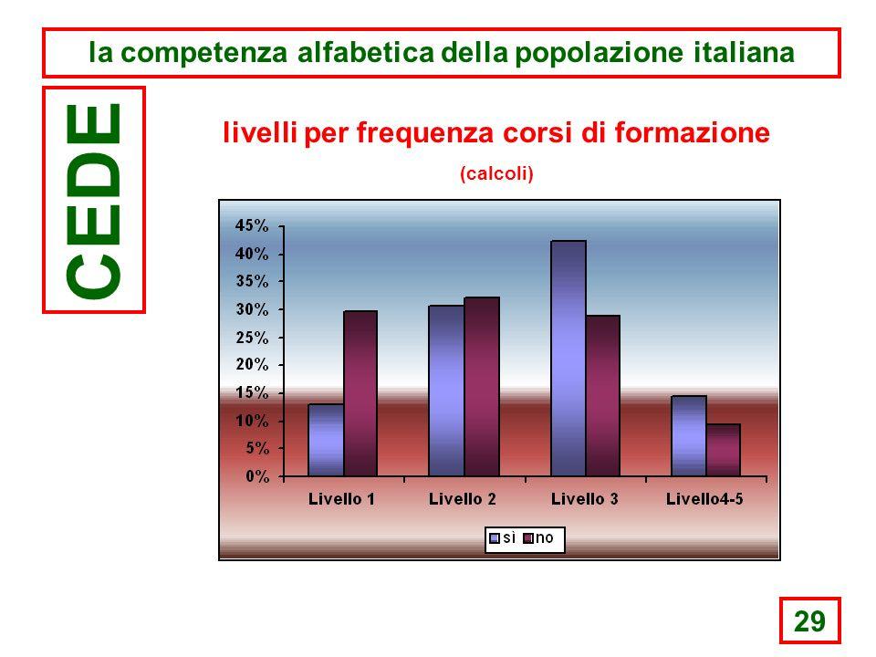 29 la competenza alfabetica della popolazione italiana CEDE livelli per frequenza corsi di formazione (calcoli)