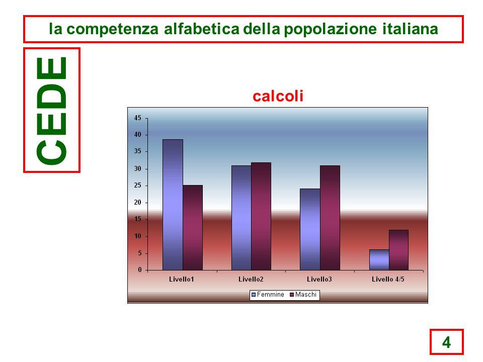 4 la competenza alfabetica della popolazione italiana CEDE calcoli
