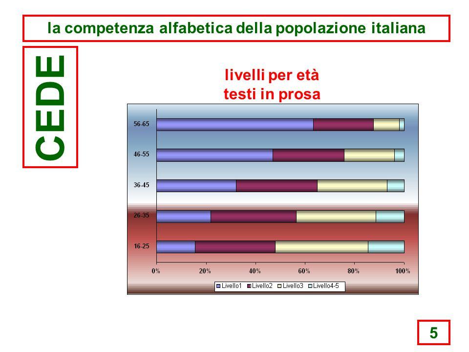 5 la competenza alfabetica della popolazione italiana CEDE livelli per età testi in prosa